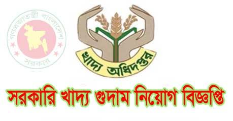 Food Ministry New Govt Job Application Form